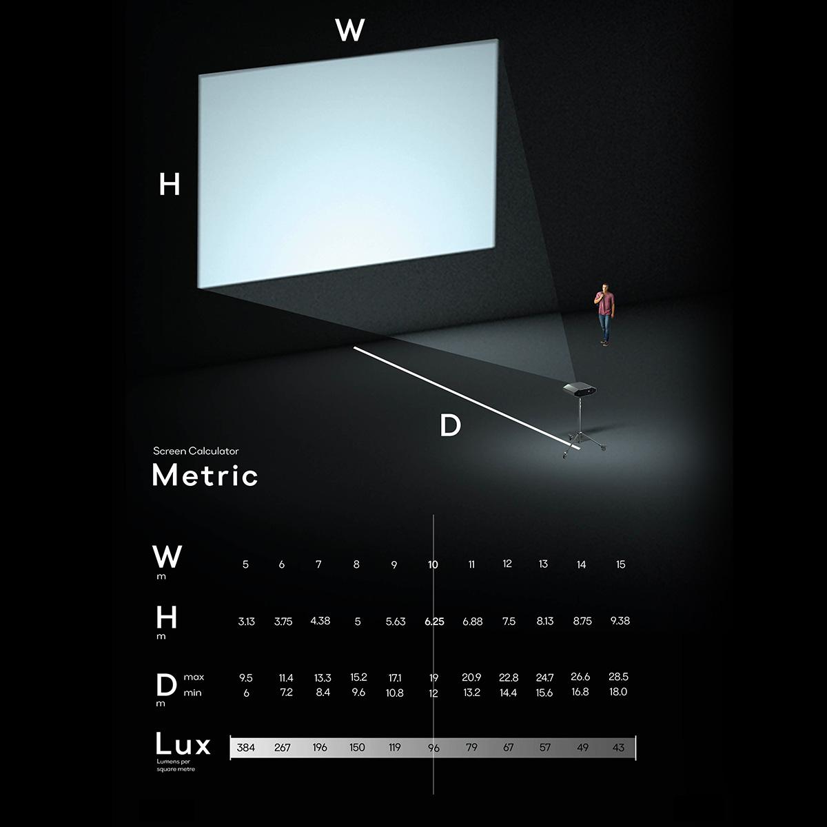 Throw Distance Screen Calculator - Metric Units