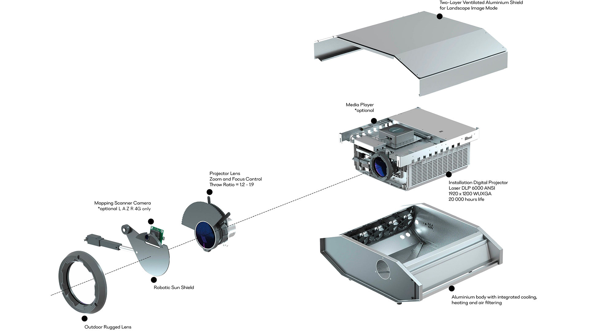 Outdoor Projector - Exploded View